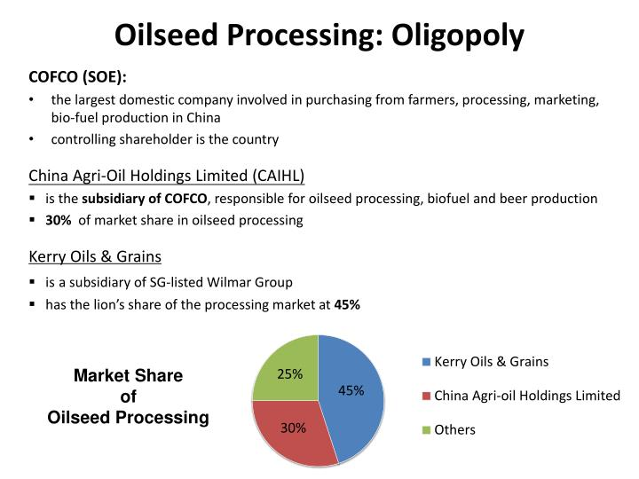 Oilseed Processing: Oligopoly