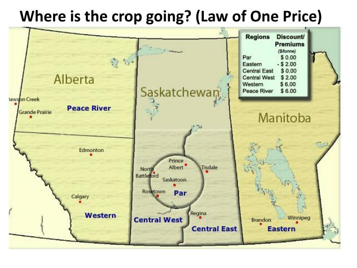 Where is the crop going? (Law of One Price)