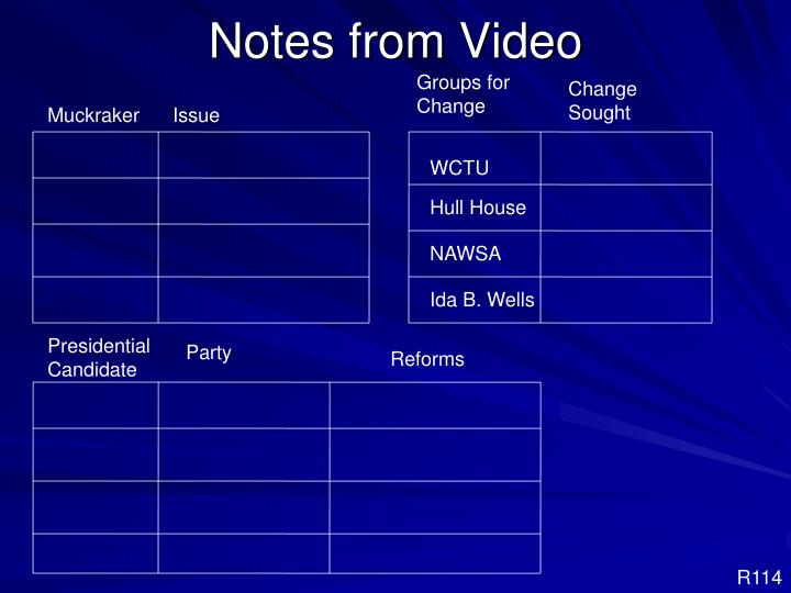 Notes from Video