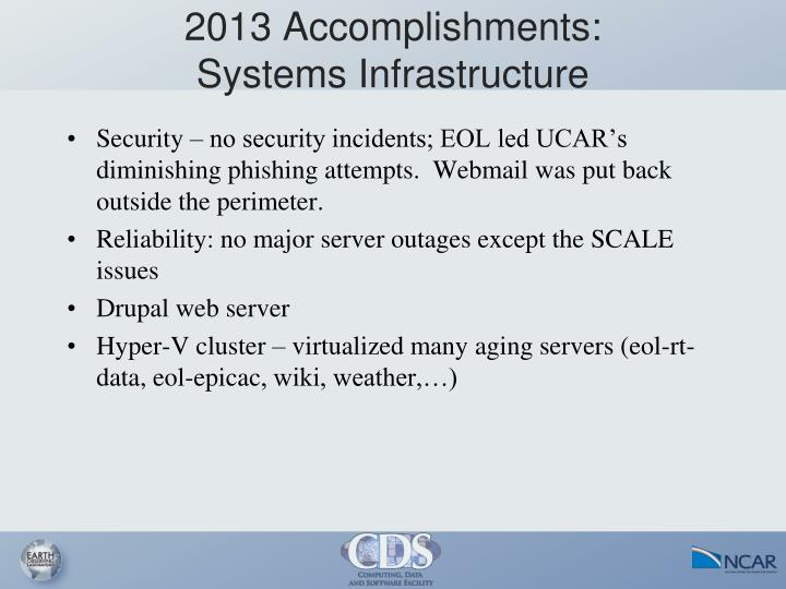2013 Accomplishments: