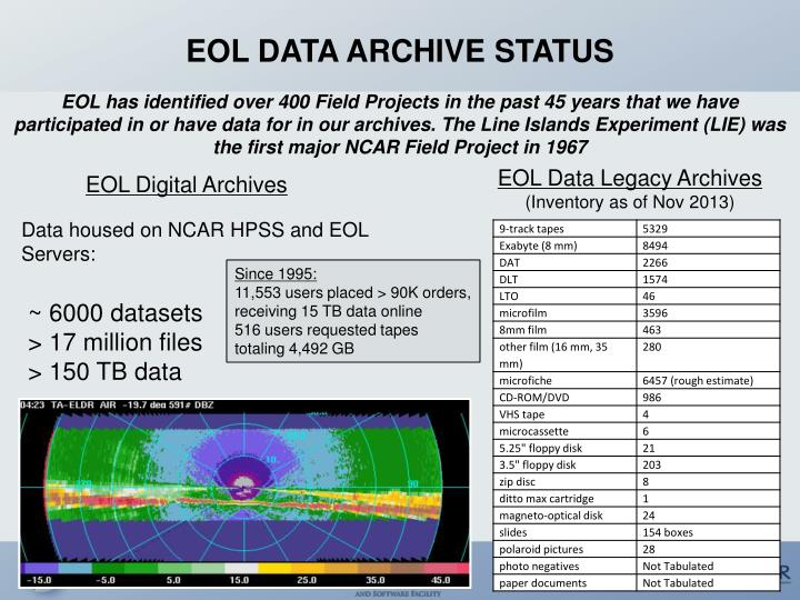 EOL DATA ARCHIVE STATUS