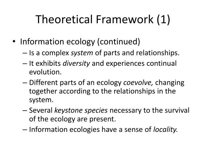 Theoretical Framework (1)