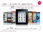 apps an area for opportunity