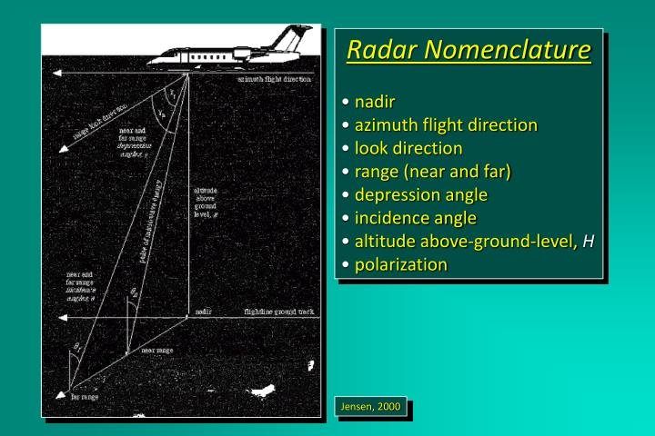 Radar Nomenclature