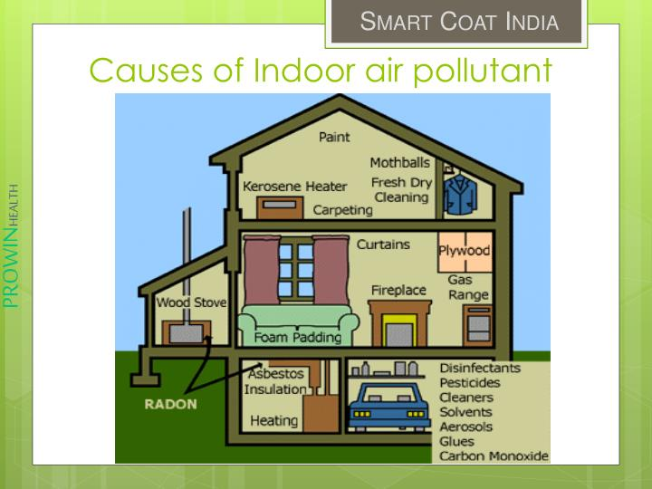 Causes of Indoor air