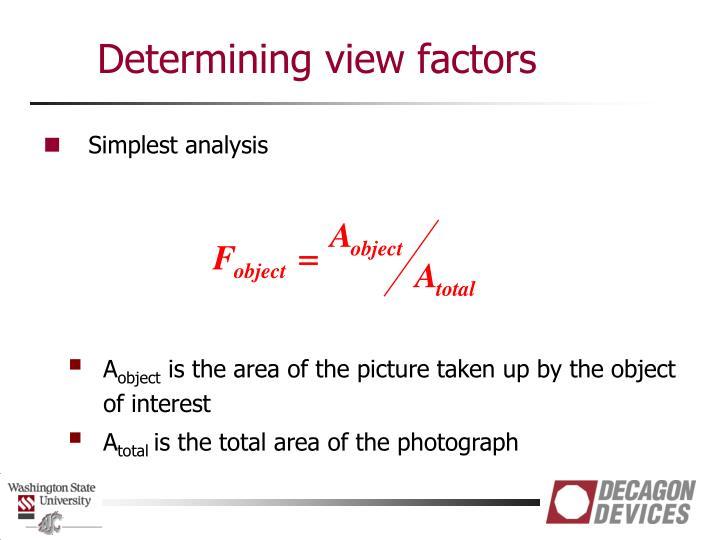 Determining view factors