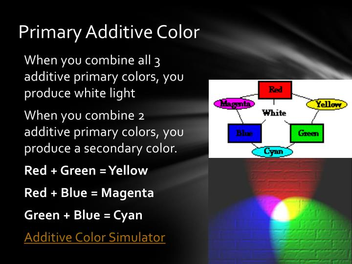 Primary Additive Color