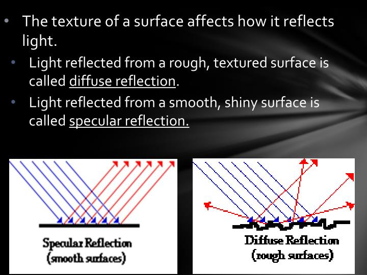 The texture of a surface affects how it reflects