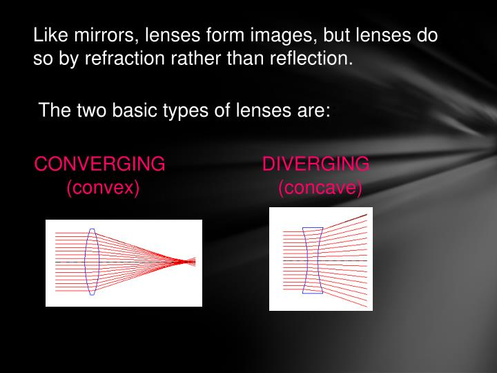 Like mirrors, lenses form images, but lenses do