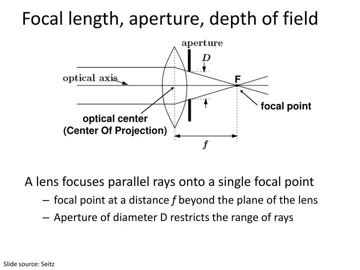 Focal length, aperture, depth of field