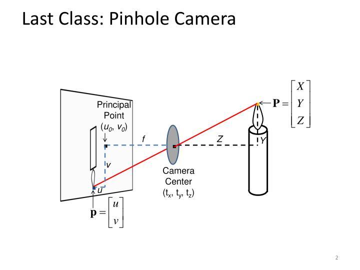 Last Class: Pinhole Camera