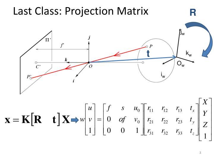 Last Class: Projection Matrix
