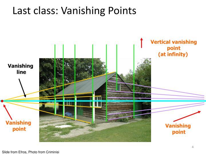 Last class: Vanishing Points