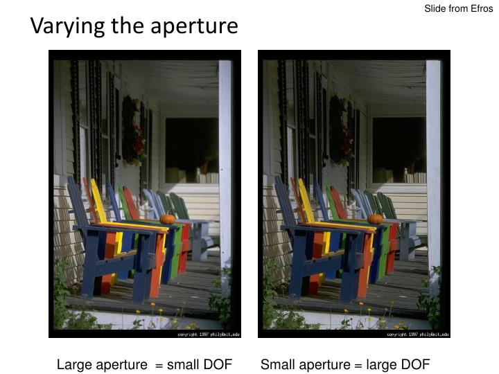 Varying the aperture