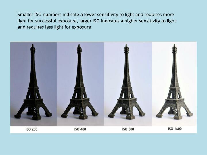 Smaller ISO numbers indicate a lower sensitivity to light and requires more light for successful exposure, larger ISO indicates a higher sensitivity to light and requires less light for exposure
