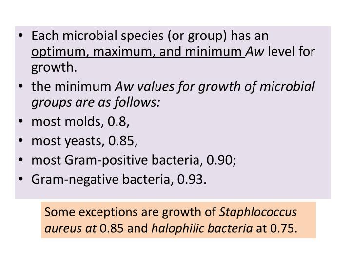 Each microbial species (or group) has an
