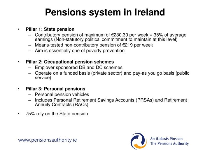 Pensions system in ireland