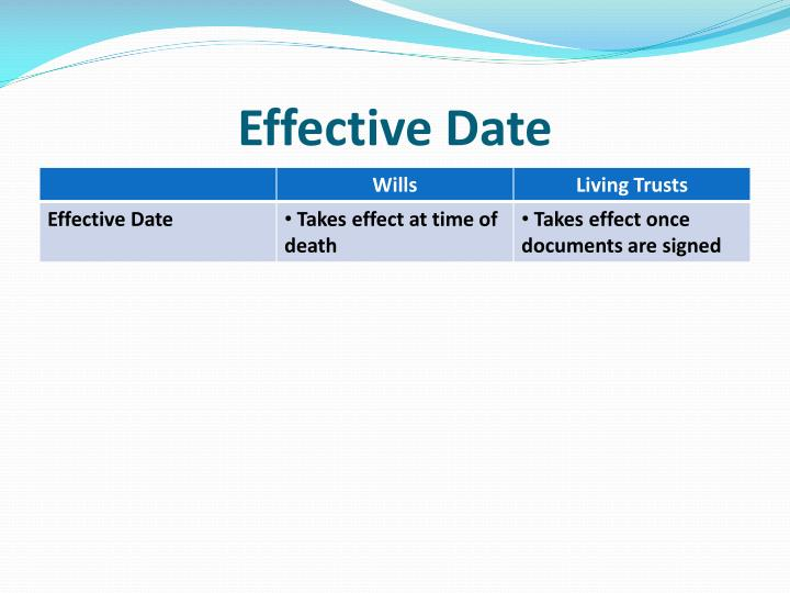 Effective Date