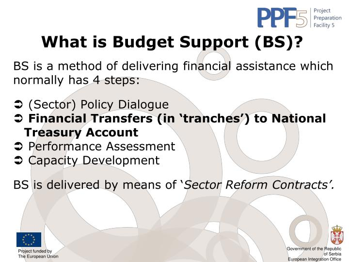 What is Budget Support (BS)?