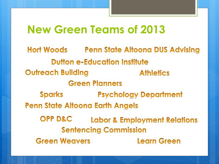 New Green Teams of 2013