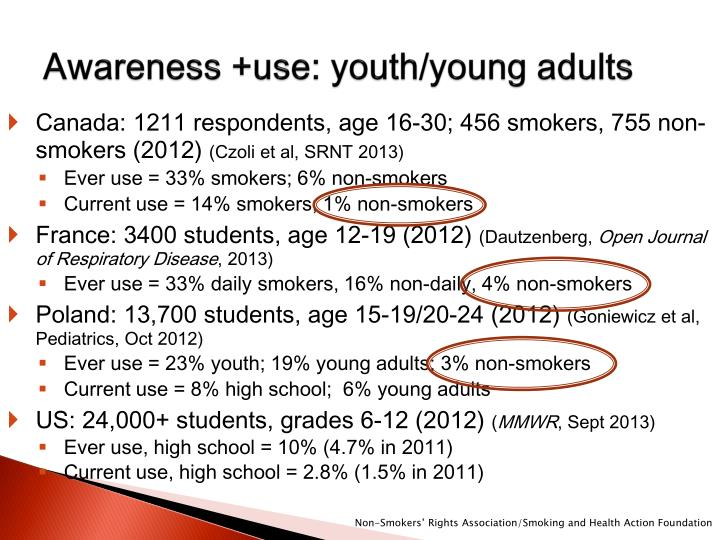 Awareness +use: youth/young adults