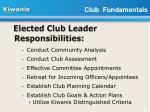 elected club leader responsibilities