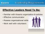 leadership requirements