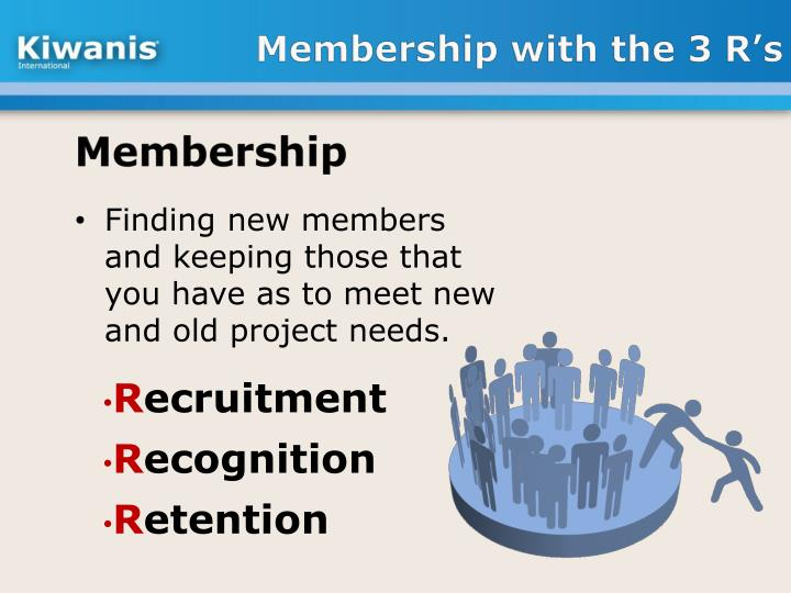Membership with the 3 R's
