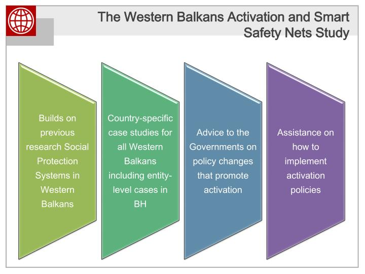 The Western Balkans Activation and Smart Safety Nets