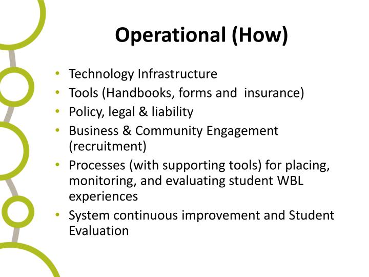 Operational (How)