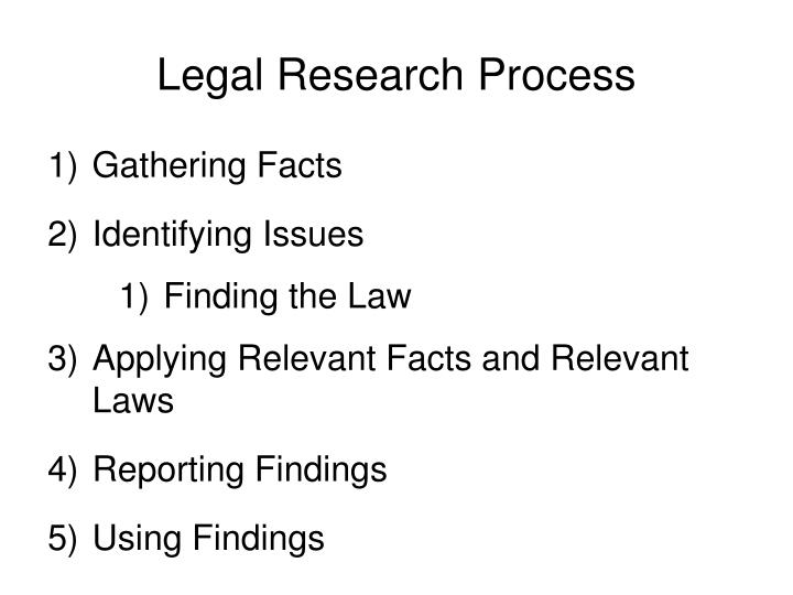 Legal Research Process