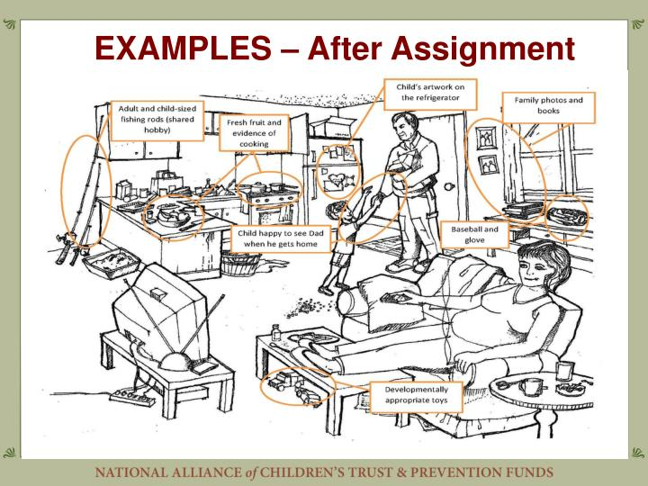 EXAMPLES – After Assignment