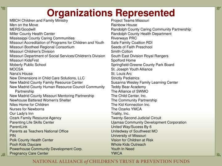 Organizations Represented