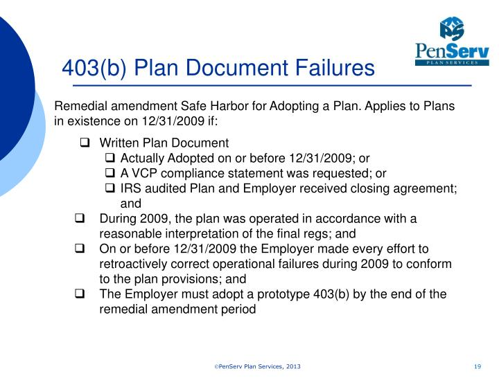403(b) Plan Document Failures