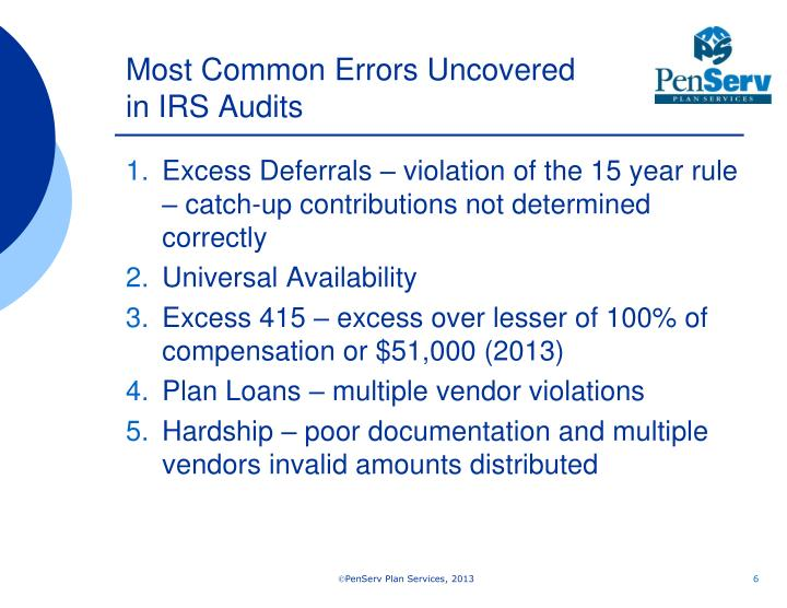 Most Common Errors Uncovered