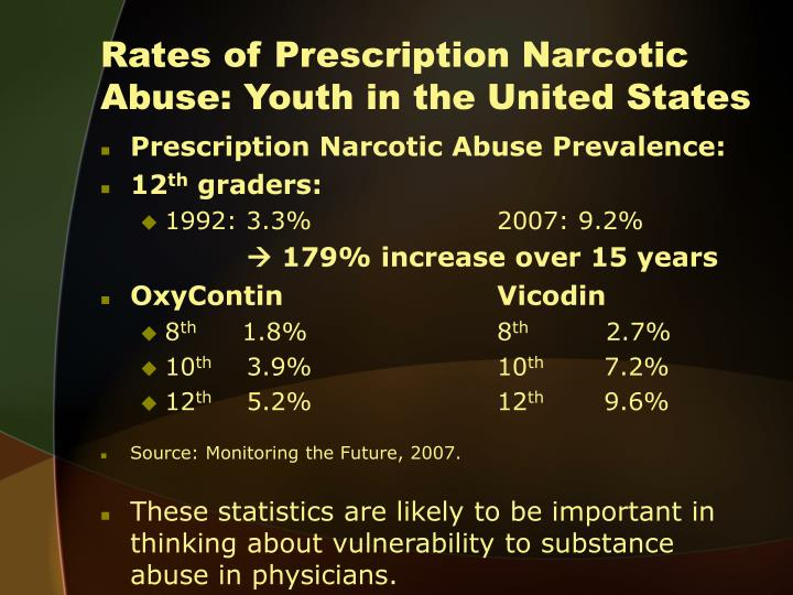 Rates of Prescription Narcotic Abuse: Youth in the United States