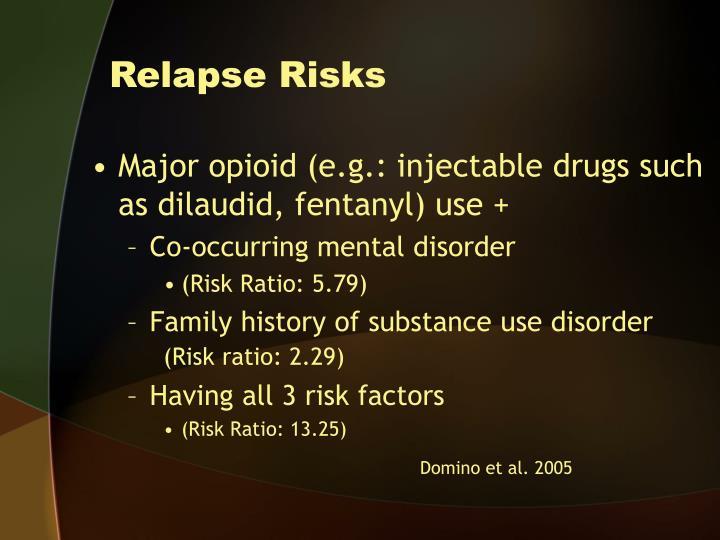 Relapse Risks