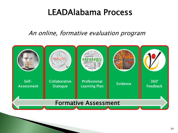 LEADAlabama Process