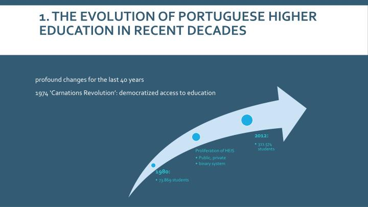 1 the evolution of portuguese higher education in recent decades