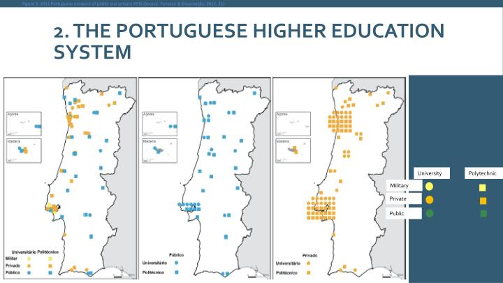 Figure 3: 2011 Portuguese network of public and private HEIS (Source: Fonseca & Encarnação, 2012, 21)