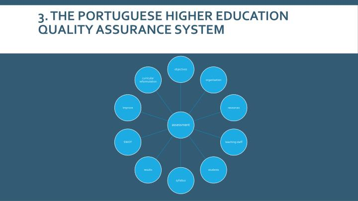 3. The Portuguese higher education quality assurance