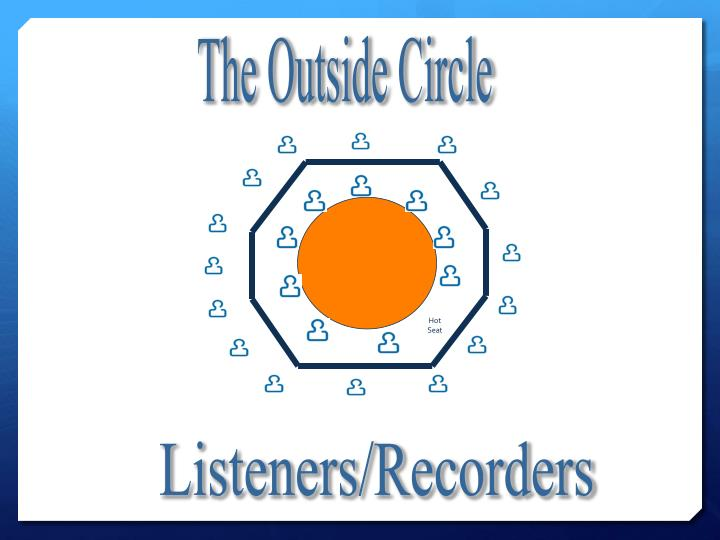 The Outside Circle