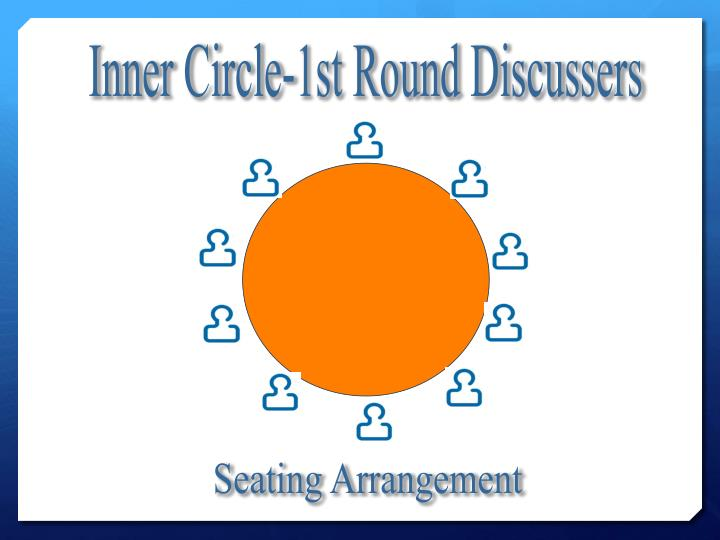 Inner Circle-1st Round Discussers