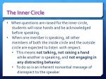 the inner circle1