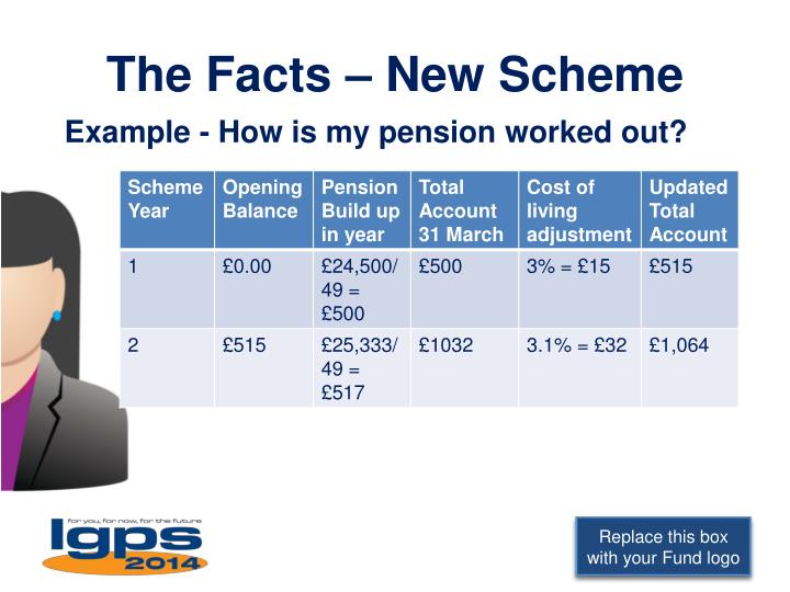 The Facts – New Scheme