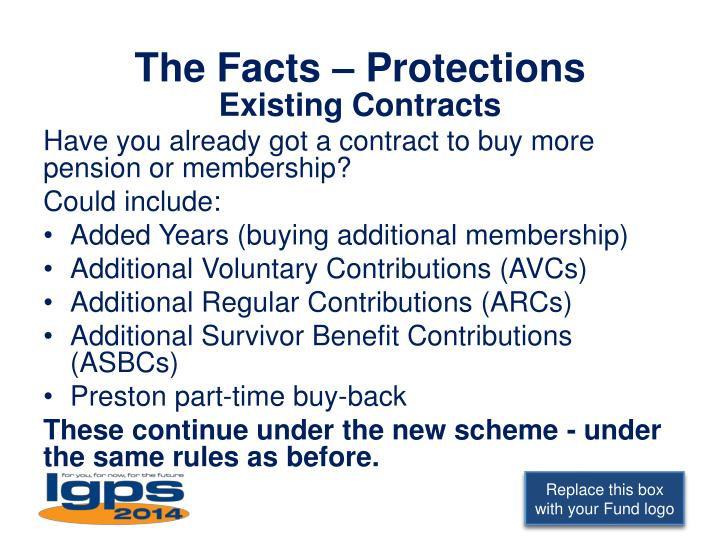 The Facts – Protections
