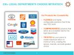 230 legal departments choose mitratech