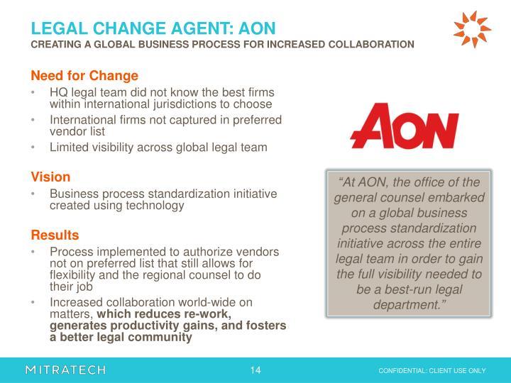 LEGAL CHANGE AGENT: AON