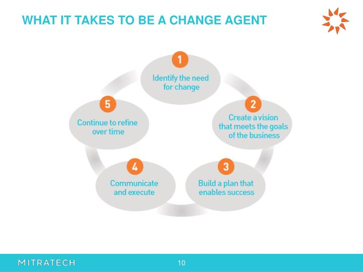 WHAT IT TAKES TO BE A CHANGE AGENT