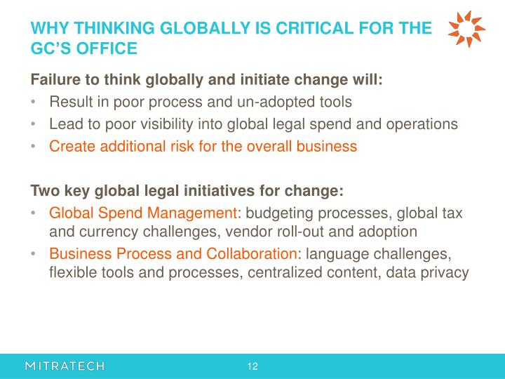 WHY THINKING GLOBALLY IS CRITICAL FOR THE GC'S OFFICE